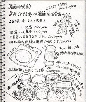 2014ハワイ絵日記1.JPG