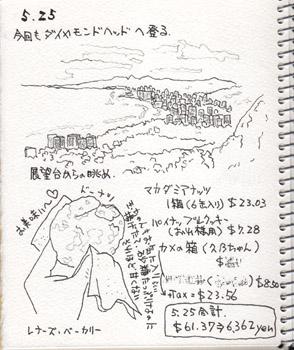 2014ハワイ絵日記3.jpg